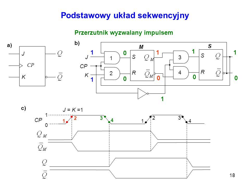 18 Podstawowy układ sekwencyjny Przerzutnik wyzwalany impulsem 1 0 J = K =1 CP 1 2 4 3 1 2 4 3 c) a) J CP K b) S R J CP K M S R S 1 2 3 4 0 1 0 1 0 1