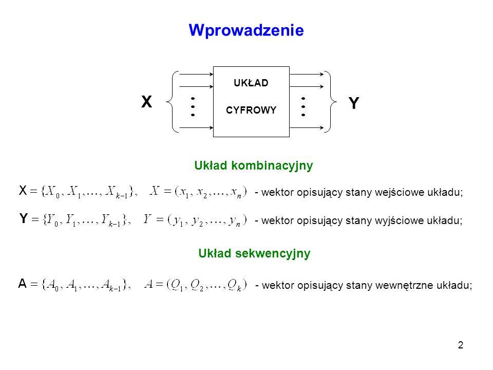 2 UKŁAD CYFROWY X Y Wprowadzenie - wektor opisujący stany wejściowe układu; - wektor opisujący stany wyjściowe układu; - wektor opisujący stany wewnęt