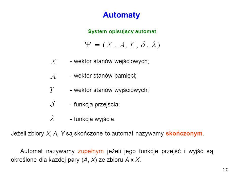 20 Automaty System opisujący automat - wektor stanów wejściowych; - wektor stanów pamięci; - wektor stanów wyjściowych; - funkcja przejścia; - funkcja
