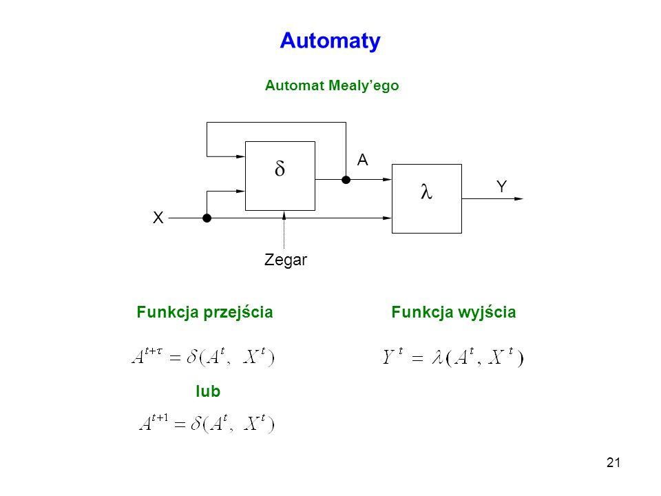 21 Automaty Automat Mealyego X Y A Zegar Funkcja przejścia lub Funkcja wyjścia