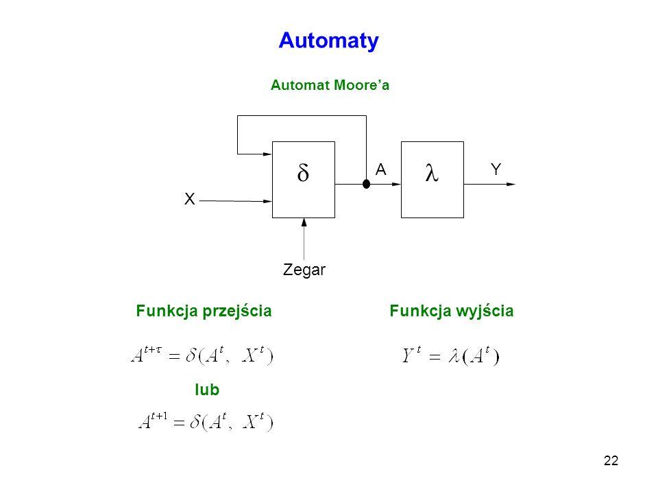 22 Automaty Automat Moorea Funkcja przejścia lub Funkcja wyjścia AY X Zegar