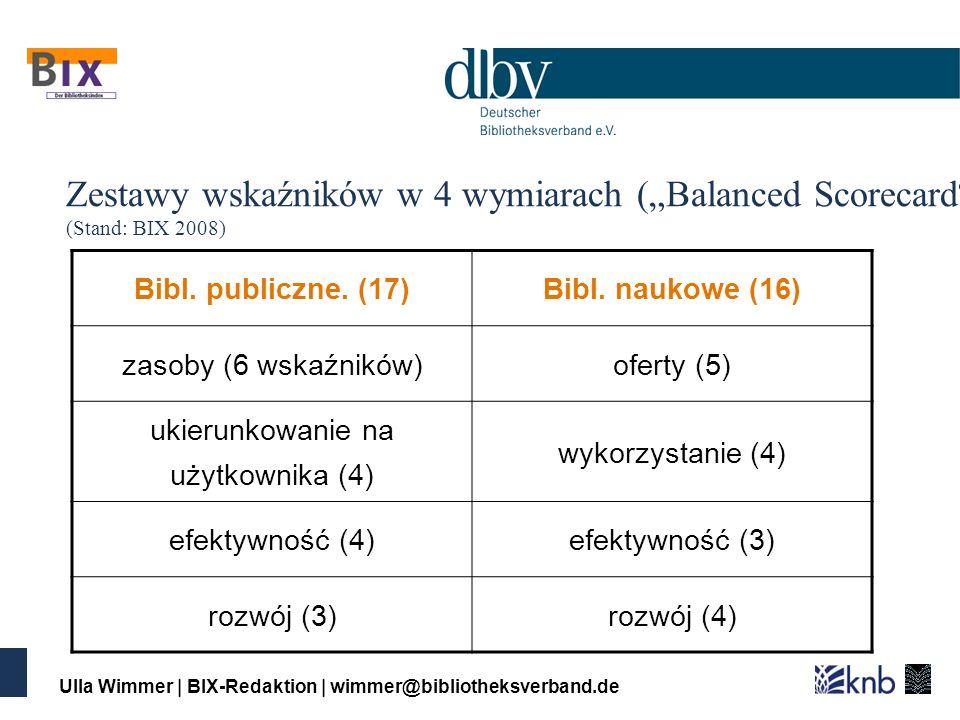 Ulla Wimmer | BIX-Redaktion | wimmer@bibliotheksverband.de Zestawy wskaźników w 4 wymiarach (Balanced Scorecard) (Stand: BIX 2008) Bibl.
