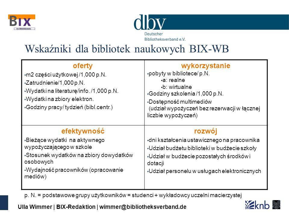 Ulla Wimmer | BIX-Redaktion | wimmer@bibliotheksverband.de Wskaźniki dla bibliotek naukowych BIX-WB oferty m2 części użytkowej /1,000 p.N.