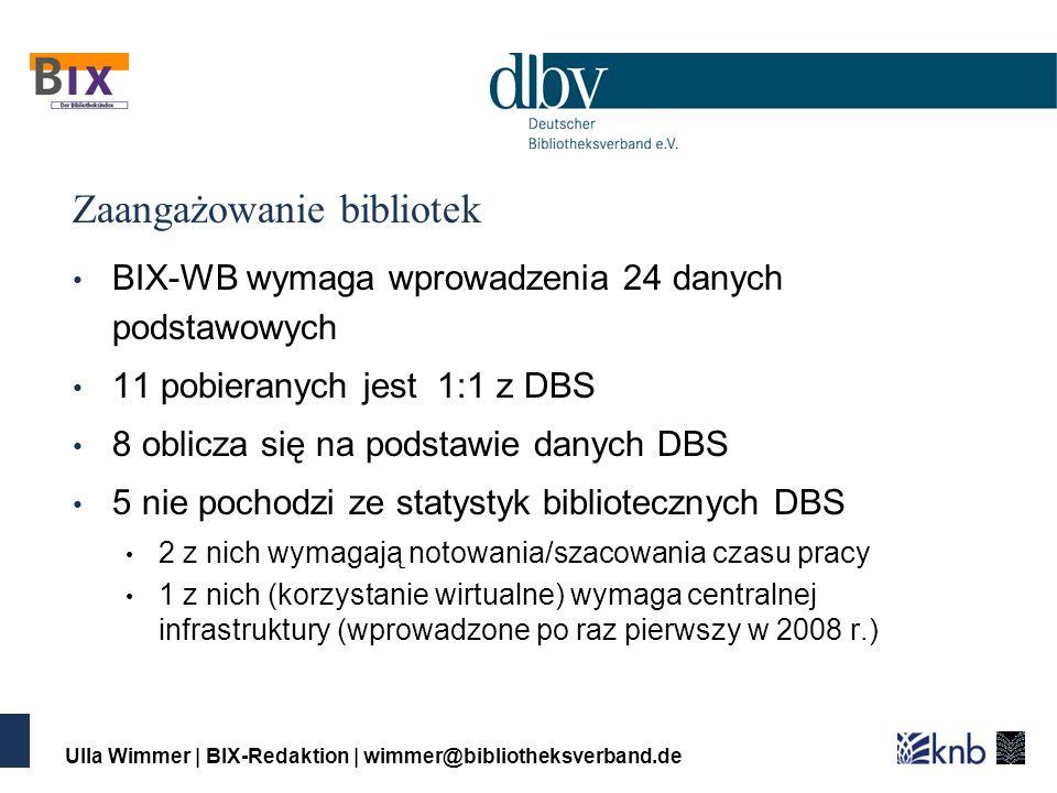 Ulla Wimmer | BIX-Redaktion | wimmer@bibliotheksverband.de Zaangażowanie bibliotek BIX-WB wymaga wprowadzenia 24 danych podstawowych 11 pobieranych jest 1:1 z DBS 8 oblicza się na podstawie danych DBS 5 nie pochodzi ze statystyk bibliotecznych DBS 2 z nich wymagają notowania/szacowania czasu pracy 1 z nich (korzystanie wirtualne) wymaga centralnej infrastruktury (wprowadzone po raz pierwszy w 2008 r.)
