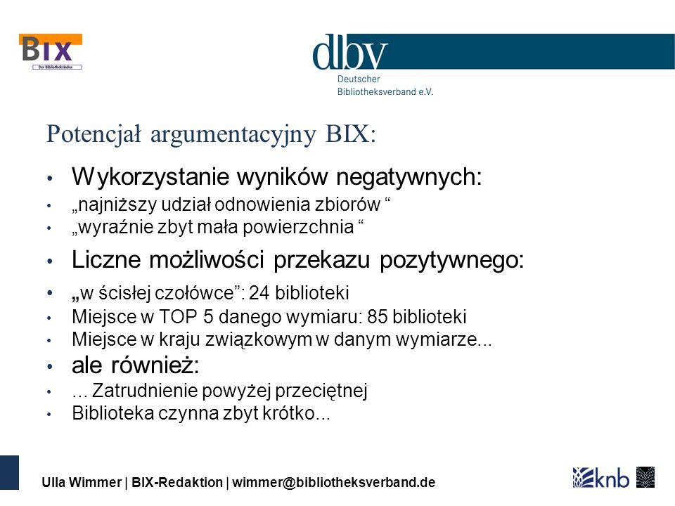 Ulla Wimmer | BIX-Redaktion | wimmer@bibliotheksverband.de Potencjał argumentacyjny BIX: Wykorzystanie wyników negatywnych: najniższy udział odnowienia zbiorów wyraźnie zbyt mała powierzchnia Liczne możliwości przekazu pozytywnego: w ścisłej czołówce: 24 biblioteki Miejsce w TOP 5 danego wymiaru: 85 biblioteki Miejsce w kraju związkowym w danym wymiarze...