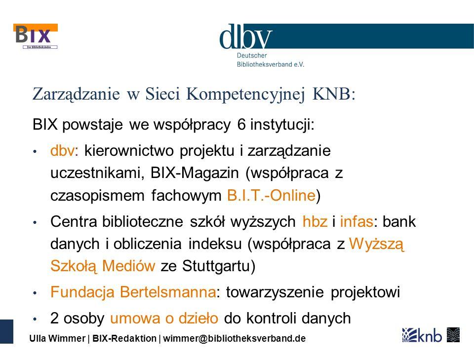 Ulla Wimmer | BIX-Redaktion | wimmer@bibliotheksverband.de Zarządzanie w Sieci Kompetencyjnej KNB: BIX powstaje we współpracy 6 instytucji: dbv: kierownictwo projektu i zarządzanie uczestnikami, BIX-Magazin (współpraca z czasopismem fachowym B.I.T.-Online) Centra biblioteczne szkół wyższych hbz i infas: bank danych i obliczenia indeksu (współpraca z Wyższą Szkołą Mediów ze Stuttgartu) Fundacja Bertelsmanna: towarzyszenie projektowi 2 osoby umowa o dzieło do kontroli danych