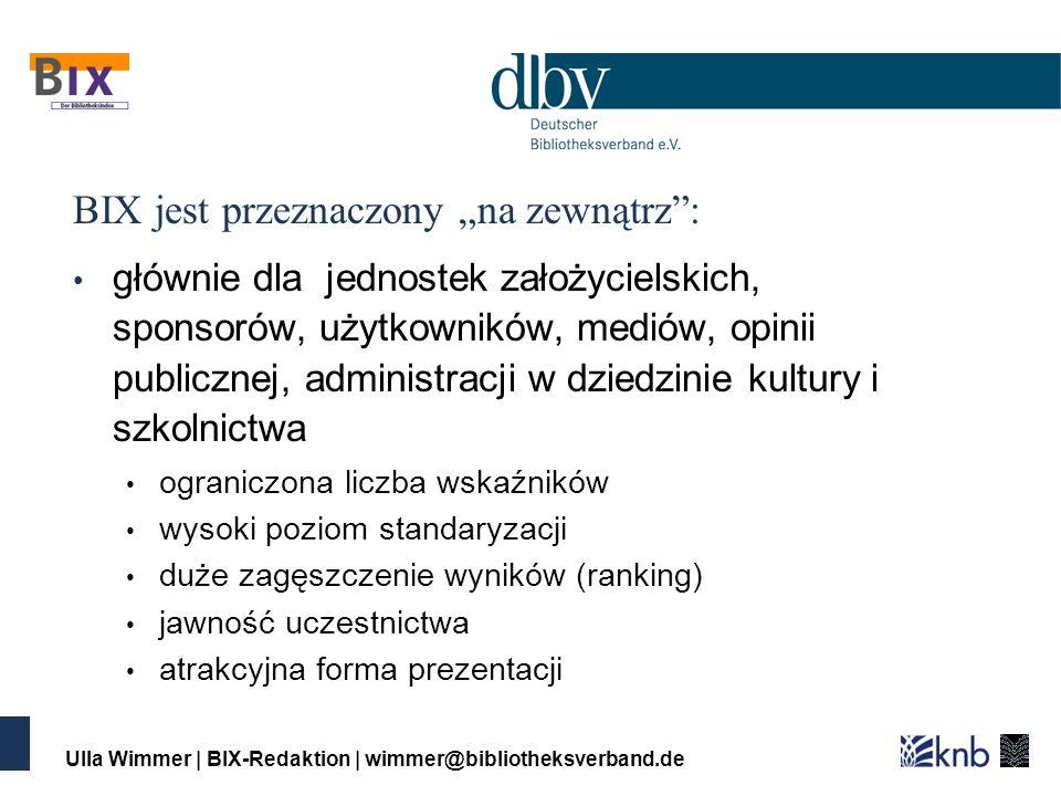 Ulla Wimmer | BIX-Redaktion | wimmer@bibliotheksverband.de BIX jest przeznaczony na zewnątrz: głównie dla jednostek założycielskich, sponsorów, użytkowników, mediów, opinii publicznej, administracji w dziedzinie kultury i szkolnictwa ograniczona liczba wskaźników wysoki poziom standaryzacji duże zagęszczenie wyników (ranking) jawność uczestnictwa atrakcyjna forma prezentacji