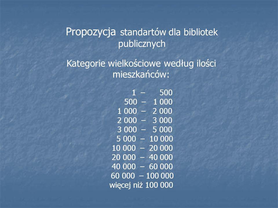 Propozycja standartów dla bibliotek publicznych Kategorie wielkościowe według ilości mieszkańców: 1 – 500 500 – 1 000 1 000 – 2 000 2 000 – 3 000 3 000 – 5 000 5 000 – 10 000 10 000 – 20 000 20 000 – 40 000 40 000 – 60 000 60 000 – 100 000 więcej niż 100 000