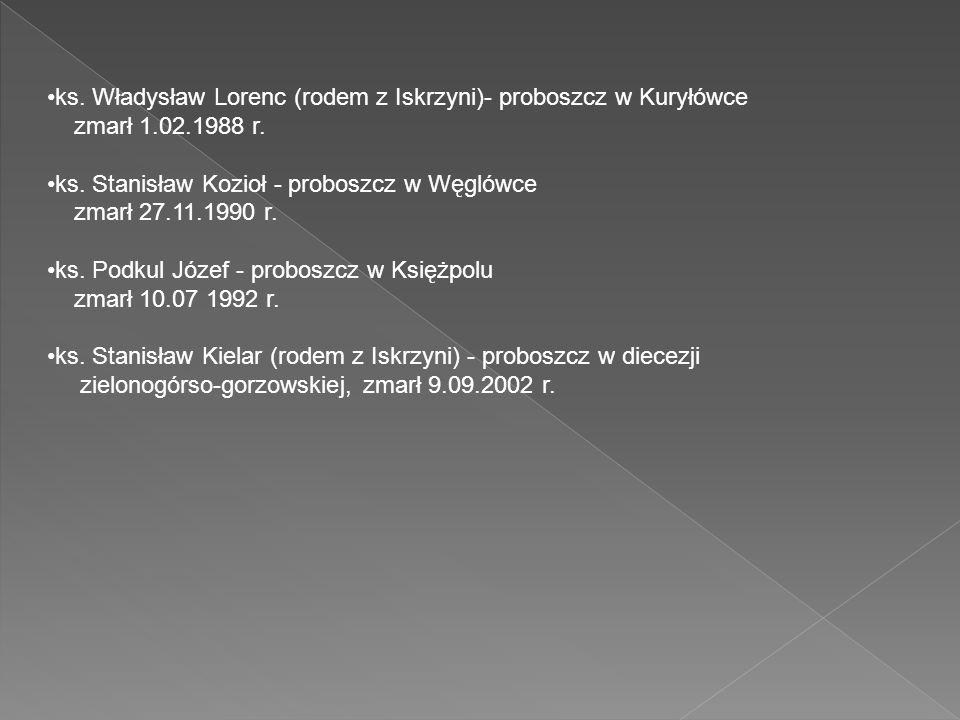 ks. Władysław Lorenc (rodem z Iskrzyni)- proboszcz w Kuryłówce zmarł 1.02.1988 r. ks. Stanisław Kozioł - proboszcz w Węglówce zmarł 27.11.1990 r. ks.