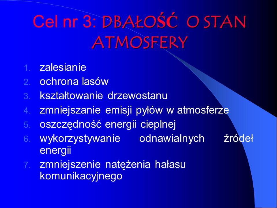 DBAŁOŚĆ O STAN ATMOSFERY Cel nr 3: DBAŁOŚĆ O STAN ATMOSFERY 1.