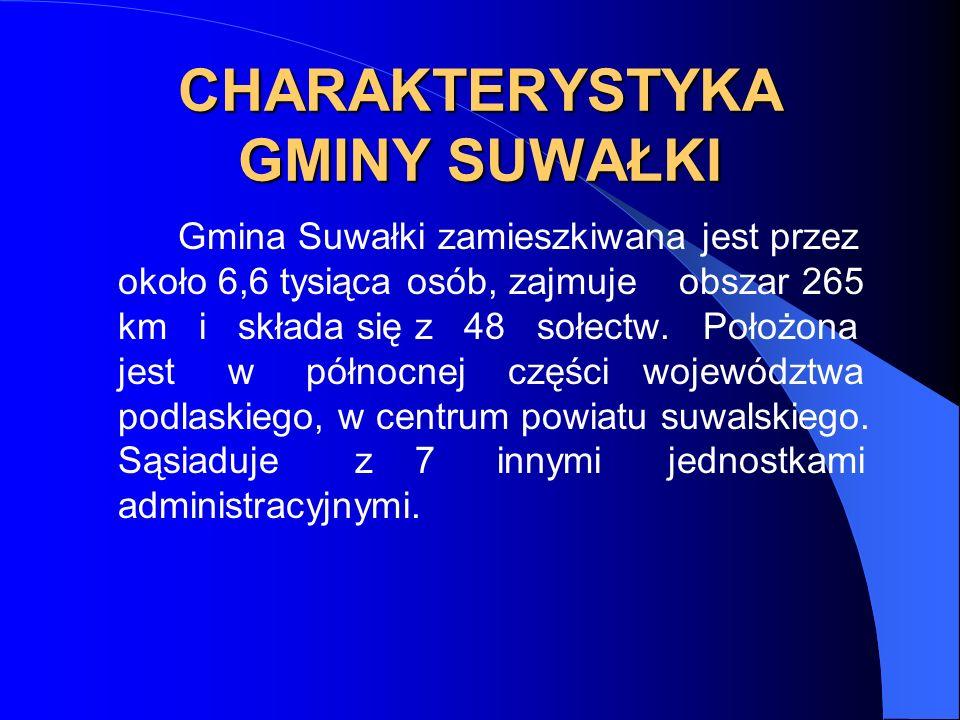 CHARAKTERYSTYKA GMINY SUWAŁKI Gmina Suwałki zamieszkiwana jest przez około 6,6 tysiąca osób, zajmuje obszar 265 km i składa się z 48 sołectw.