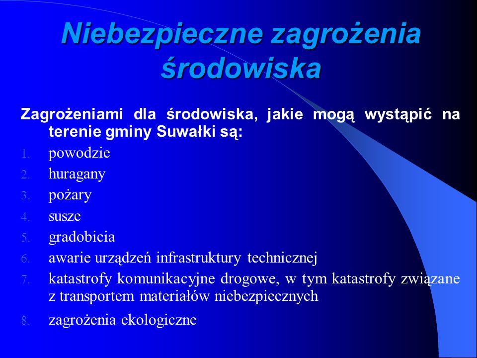 Niebezpieczne zagrożenia środowiska Zagrożeniami dla środowiska, jakie mogą wystąpić na terenie gminy Suwałki są: 1. powodzie 2. huragany 3. pożary 4.