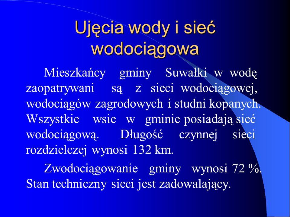 Ujęcia wody i sieć wodociągowa Mieszkańcy gminy Suwałki w wodę zaopatrywani są z sieci wodociągowej, wodociągów zagrodowych i studni kopanych. Wszystk