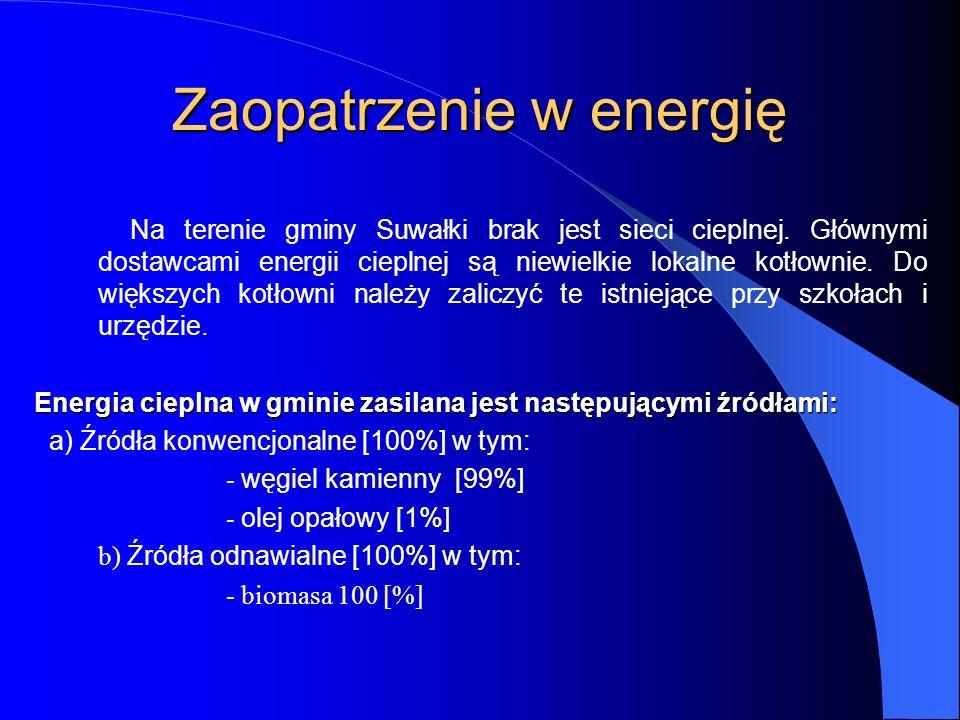 Zaopatrzenie w energię Na terenie gminy Suwałki brak jest sieci cieplnej. Głównymi dostawcami energii cieplnej są niewielkie lokalne kotłownie. Do wię