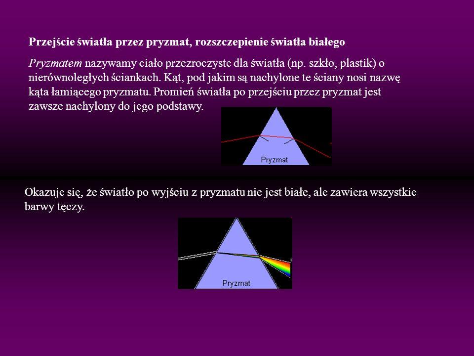 Przejście światła przez pryzmat, rozszczepienie światła białego Pryzmatem nazywamy ciało przezroczyste dla światła (np. szkło, plastik) o nierównoległ