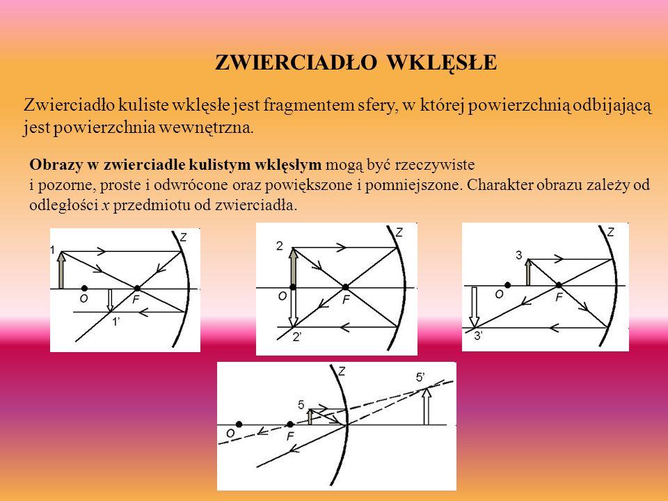 ZWIERCIADŁO WKLĘSŁE Zwierciadło kuliste wklęsłe jest fragmentem sfery, w której powierzchnią odbijającą jest powierzchnia wewnętrzna. Obrazy w zwierci