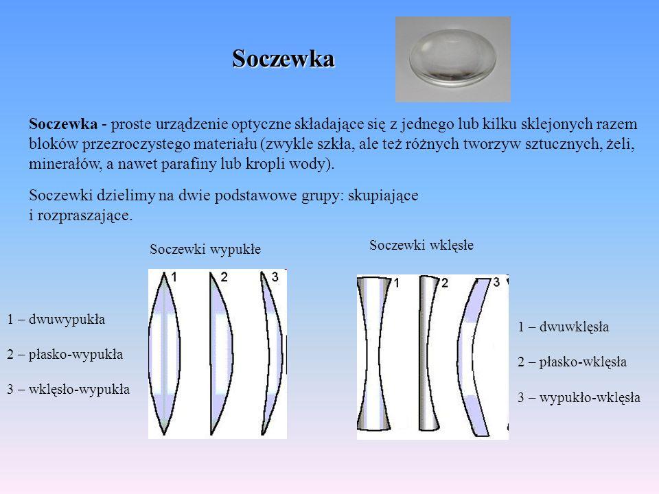 Soczewka Soczewka - proste urządzenie optyczne składające się z jednego lub kilku sklejonych razem bloków przezroczystego materiału (zwykle szkła, ale