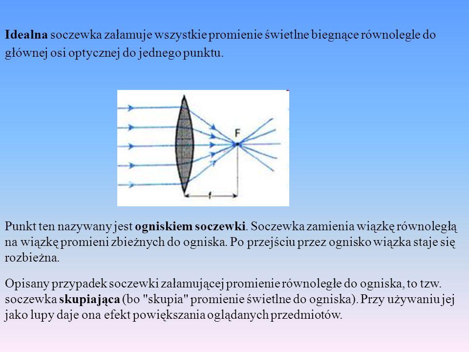 Idealna soczewka załamuje wszystkie promienie świetlne biegnące równolegle do głównej osi optycznej do jednego punktu. Punkt ten nazywany jest ogniski