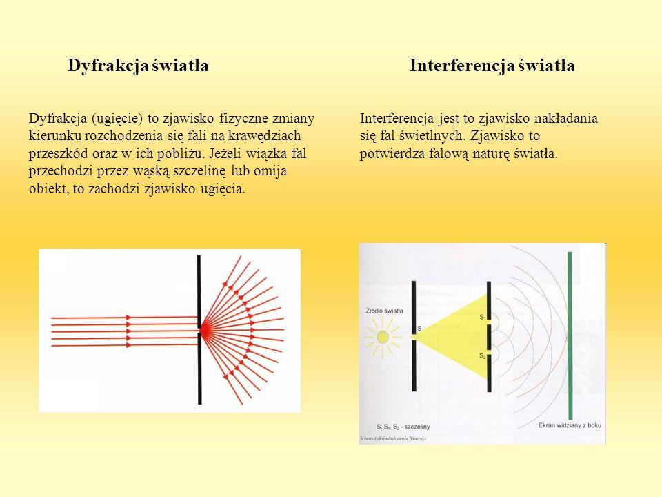 Dyfrakcja (ugięcie) to zjawisko fizyczne zmiany kierunku rozchodzenia się fali na krawędziach przeszkód oraz w ich pobliżu. Jeżeli wiązka fal przechod