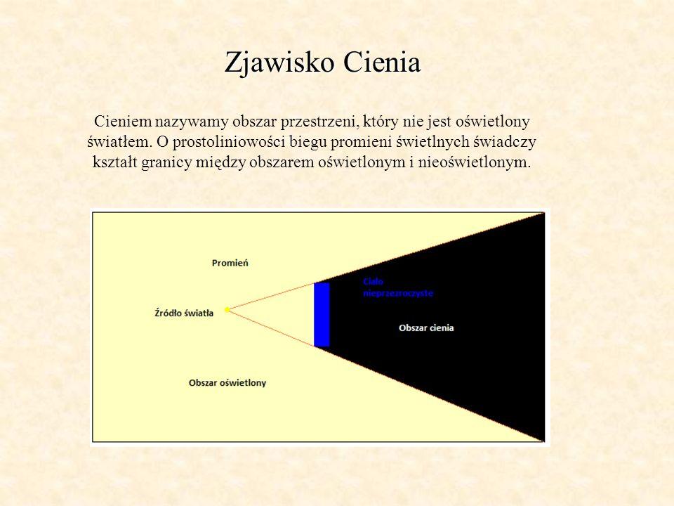 Zjawisko Cienia Cieniem nazywamy obszar przestrzeni, który nie jest oświetlony światłem. O prostoliniowości biegu promieni świetlnych świadczy kształt