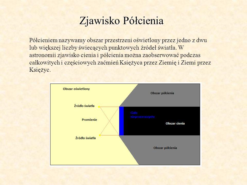 Zjawisko Półcienia Półcieniem nazywamy obszar przestrzeni oświetlony przez jedno z dwu lub większej liczby świecących punktowych źródeł światła. W ast
