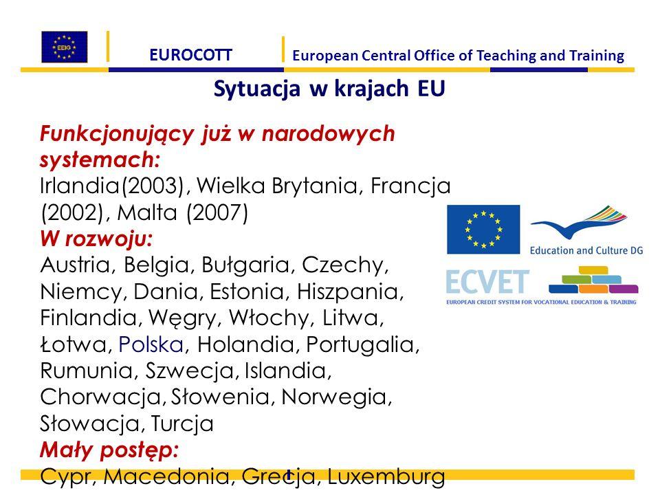 EUROCOTT European Central Office of Teaching and Training Sytuacja w krajach EU Funkcjonujący już w narodowych systemach: Irlandia(2003), Wielka Bryta