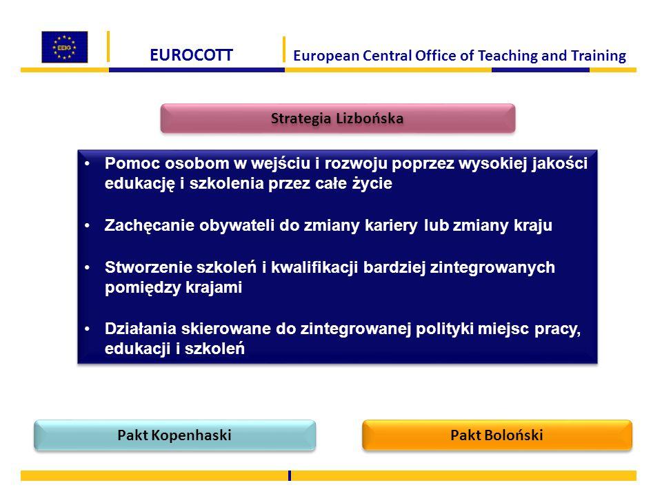 EUROCOTT European Central Office of Teaching and Training Pomoc osobom w wejściu i rozwoju poprzez wysokiej jakości edukację i szkolenia przez całe ży