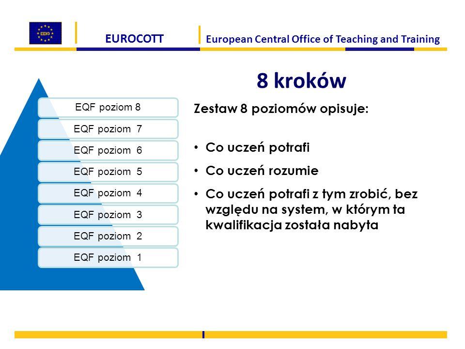 EUROCOTT European Central Office of Teaching and Training 8 kroków Zestaw 8 poziomów opisuje: Co uczeń potrafi Co uczeń rozumie Co uczeń potrafi z tym