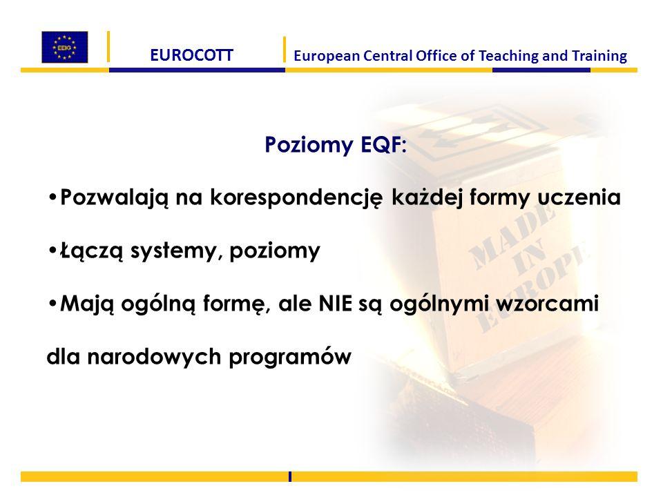 EUROCOTT European Central Office of Teaching and Training Poziomy EQF: Pozwalają na korespondencję każdej formy uczenia Łączą systemy, poziomy Mają og