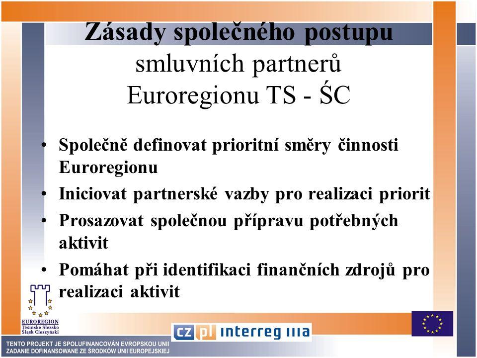 Zásady společného postupu smluvních partnerů Euroregionu TS - ŚC Společně definovat prioritní směry činnosti Euroregionu Iniciovat partnerské vazby pro realizaci priorit Prosazovat společnou přípravu potřebných aktivit Pomáhat při identifikaci finančních zdrojů pro realizaci aktivit