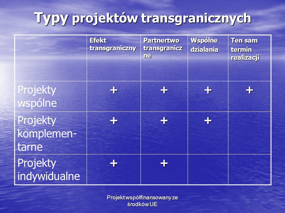 Projekt współfinansowany ze środków UE Typy projektów transgranicznych Efekt transgraniczny Partnertwo transgranicz ne Wspólnedzialania Ten sam termin