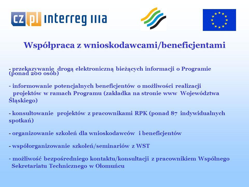 Współpraca z wnioskodawcami/beneficjentami - przekazywanie drogą elektroniczną bieżących informacji o Programie (ponad 200 osób) - informowanie potencjalnych beneficjentów o możliwości realizacji projektów w ramach Programu (zakładka na stronie www Województwa Śląskiego) - konsultowanie projektów z pracownikami RPK (ponad 87 indywidualnych spotkań) - organizowanie szkoleń dla wnioskodawców i beneficjentów - współorganizowanie szkoleń/seminariów z WST - możliwość bezpośredniego kontaktu/konsultacji z pracownikiem Wspólnego Sekretariatu Technicznego w Ołomuńcu