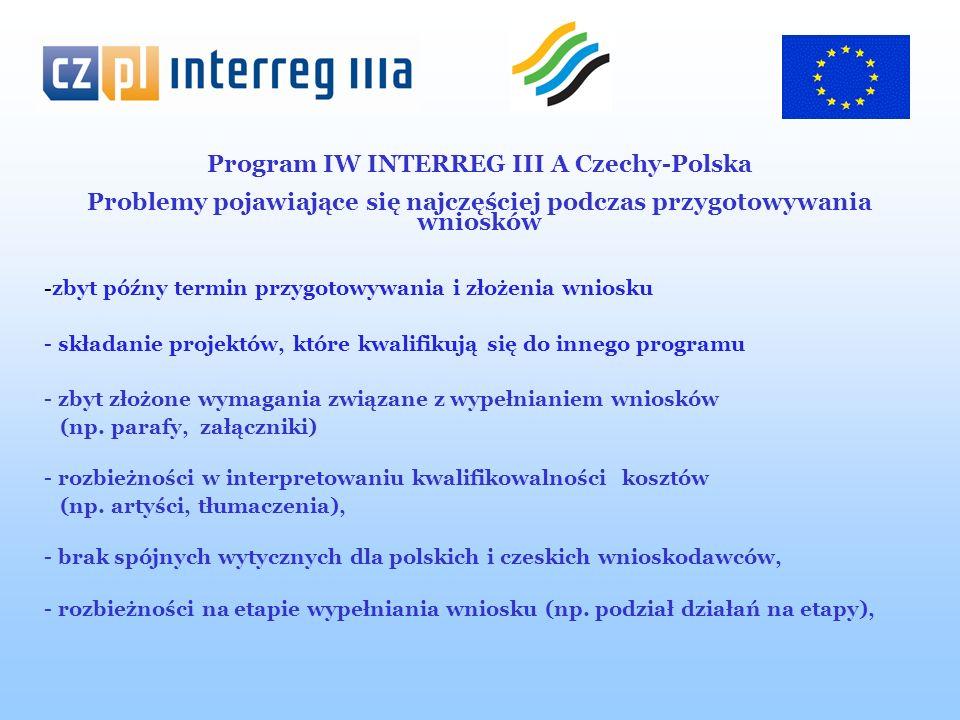 Program IW INTERREG III A Czechy-Polska Problemy pojawiające się najczęściej podczas przygotowywania wniosków -zbyt późny termin przygotowywania i złożenia wniosku - składanie projektów, które kwalifikują się do innego programu - zbyt złożone wymagania związane z wypełnianiem wniosków (np.
