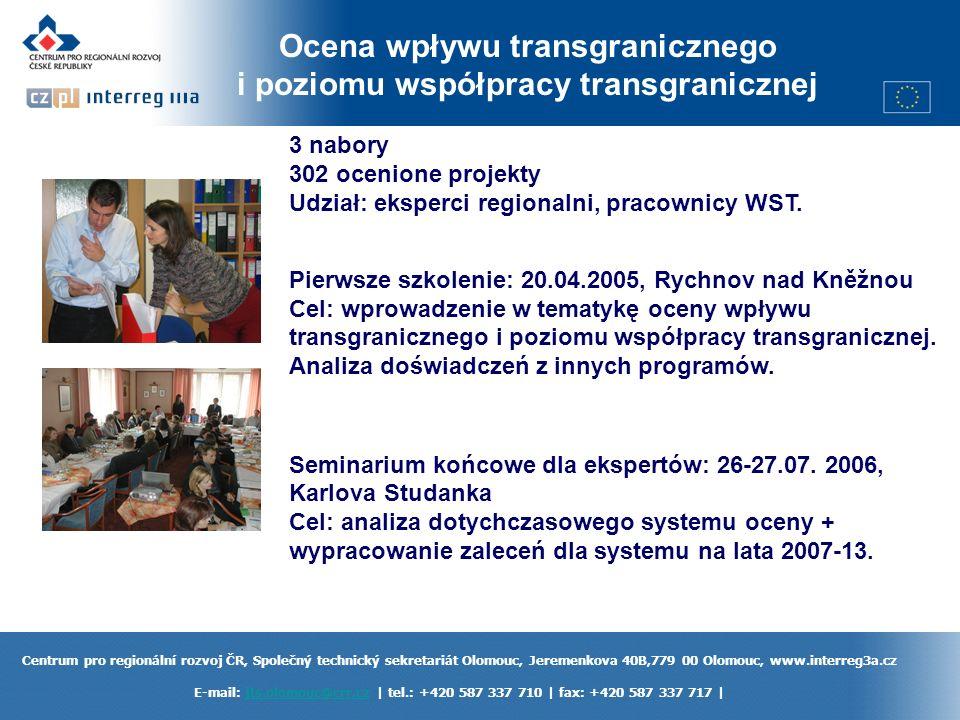 Centrum pro regionální rozvoj ČR, Společný technický sekretariát Olomouc, Jeremenkova 40B,779 00 Olomouc, www.interreg3a.cz E-mail: jts.olomouc@crr.cz | tel.: +420 587 337 710 | fax: +420 587 337 717 |jts.olomouc@crr.cz Ocena wpływu transgranicznego i poziomu współpracy transgranicznej 3 nabory 302 ocenione projekty Udział: eksperci regionalni, pracownicy WST.