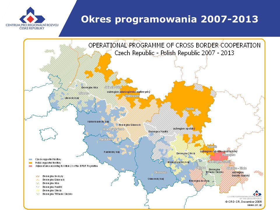 Okres programowania 2007-2013