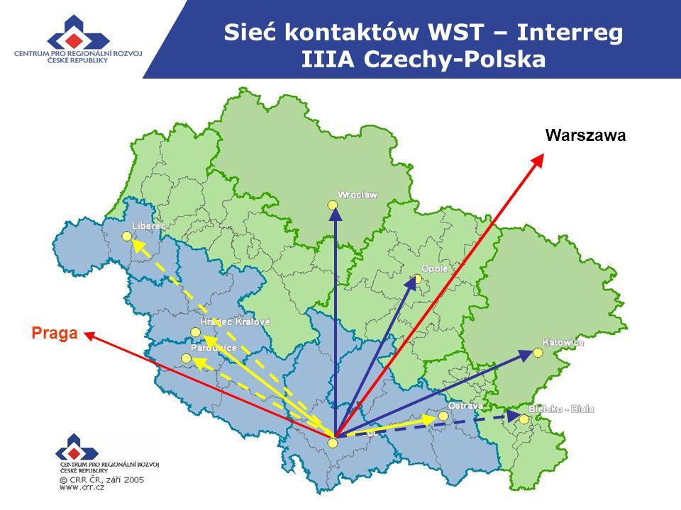 Sieć kontaktów WST – Interreg IIIA Czechy-Polska Praga Sieć kontaktów WST – Interreg IIIA Czechy-Polska Warszawa