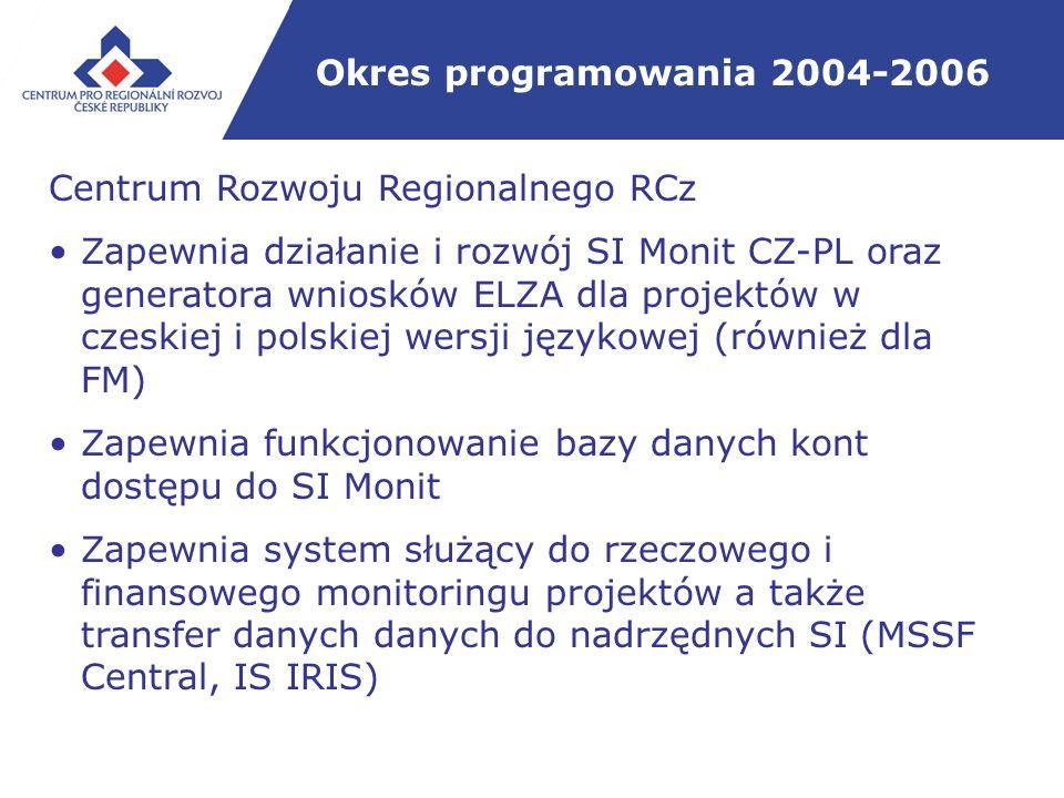 Okres programowania 2004-2006 Centrum Rozwoju Regionalnego RCz Zapewnia działanie i rozwój SI Monit CZ-PL oraz generatora wniosków ELZA dla projektów w czeskiej i polskiej wersji językowej (również dla FM) Zapewnia funkcjonowanie bazy danych kont dostępu do SI Monit Zapewnia system służący do rzeczowego i finansowego monitoringu projektów a także transfer danych danych do nadrzędnych SI (MSSF Central, IS IRIS)