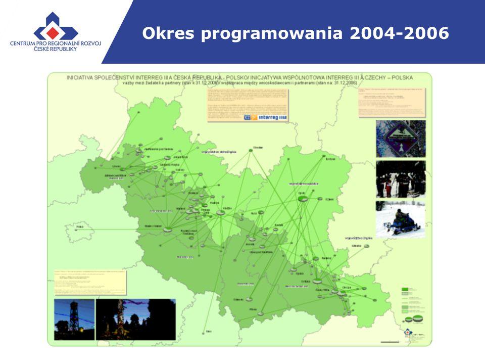 Okres programowania 2004-2006