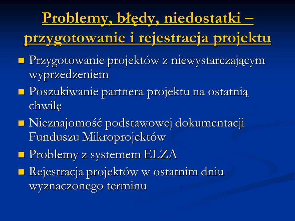Problemy, błędy, niedostatki – przygotowanie i rejestracja projektu Przygotowanie projektów z niewystarczającym wyprzedzeniem Przygotowanie projektów z niewystarczającym wyprzedzeniem Poszukiwanie partnera projektu na ostatnią chwilę Poszukiwanie partnera projektu na ostatnią chwilę Nieznajomość podstawowej dokumentacji Funduszu Mikroprojektów Nieznajomość podstawowej dokumentacji Funduszu Mikroprojektów Problemy z systemem ELZA Problemy z systemem ELZA Rejestracja projektów w ostatnim dniu wyznaczonego terminu Rejestracja projektów w ostatnim dniu wyznaczonego terminu