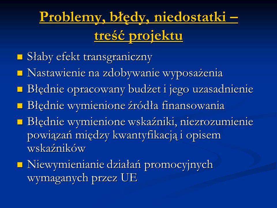 Problemy, błędy, niedostatki – treść projektu Słaby efekt transgraniczny Słaby efekt transgraniczny Nastawienie na zdobywanie wyposażenia Nastawienie na zdobywanie wyposażenia Błędnie opracowany budżet i jego uzasadnienie Błędnie opracowany budżet i jego uzasadnienie Błędnie wymienione źródła finansowania Błędnie wymienione źródła finansowania Błędnie wymienione wskaźniki, niezrozumienie powiązań między kwantyfikacją i opisem wskaźników Błędnie wymienione wskaźniki, niezrozumienie powiązań między kwantyfikacją i opisem wskaźników Niewymienianie działań promocyjnych wymaganych przez UE Niewymienianie działań promocyjnych wymaganych przez UE