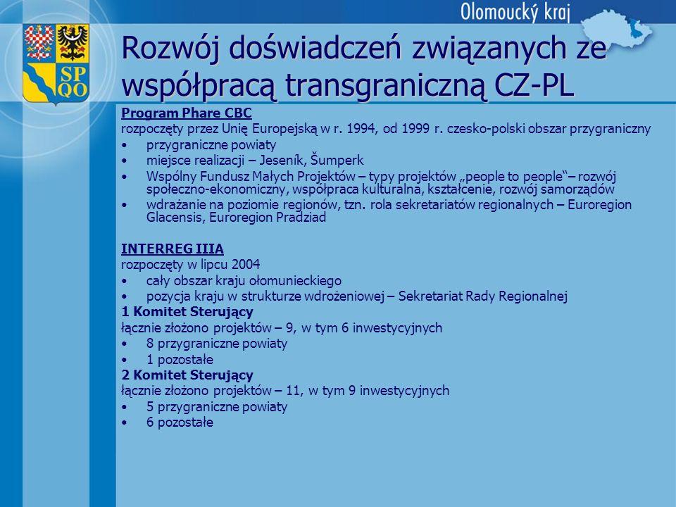 Rozwój doświadczeń związanych ze współpracą transgraniczną CZ-PL Program Phare CBC rozpoczęty przez Unię Europejską w r. 1994, od 1999 r. czesko-polsk