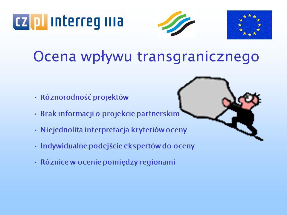 Ocena wpływu transgranicznego Różnorodność projektów Brak informacji o projekcie partnerskim Niejednolita interpretacja kryteriów oceny Indywidualne podejście ekspertów do oceny Różnice w ocenie pomiędzy regionami
