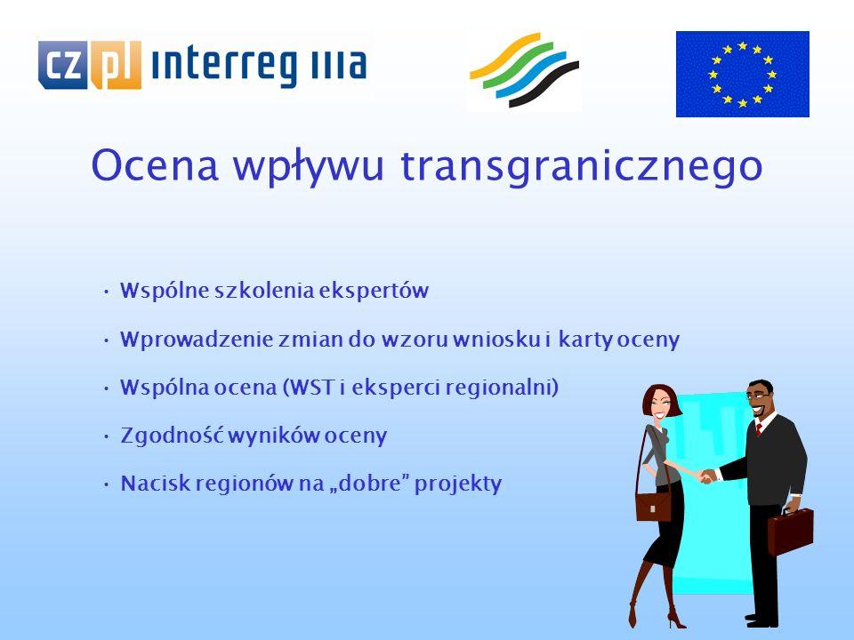 Ocena wpływu transgranicznego Wspólne szkolenia ekspertów Wprowadzenie zmian do wzoru wniosku i karty oceny Wspólna ocena (WST i eksperci regionalni) Zgodność wyników oceny Nacisk regionów na dobre projekty