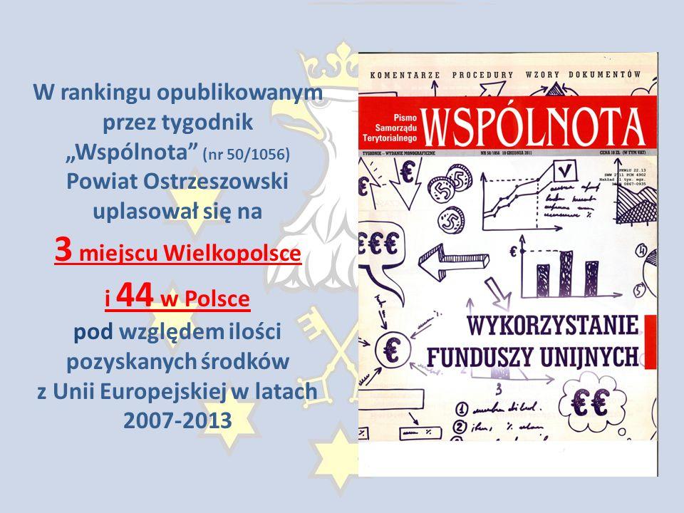 W rankingu opublikowanym przez tygodnik Wspólnota (nr 50/1056) Powiat Ostrzeszowski uplasował się na 3 miejscu Wielkopolsce i 44 w Polsce pod względem ilości pozyskanych środków z Unii Europejskiej w latach 2007-2013