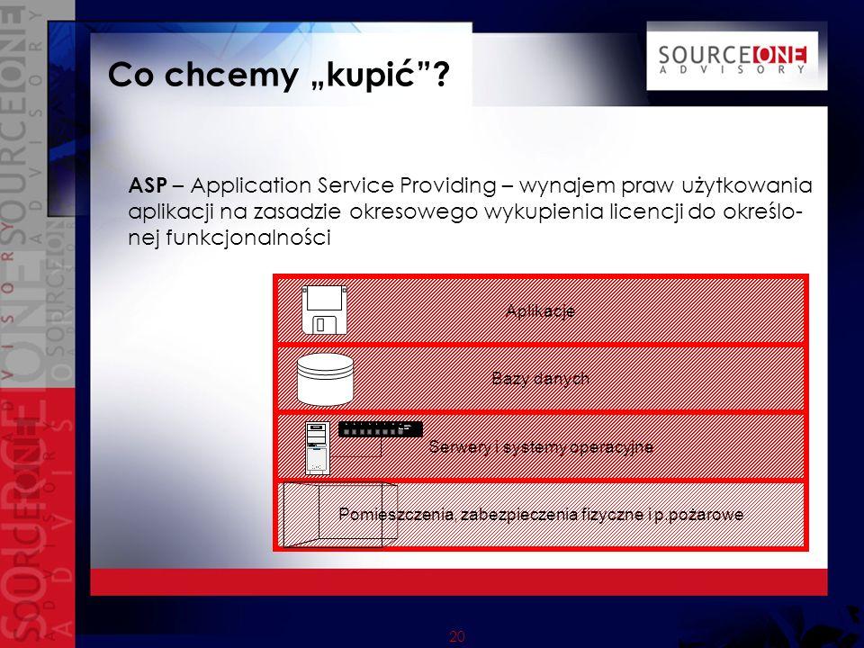 20 Aplikacje Bazy danych Serwery i systemy operacyjne Co chcemy kupić.