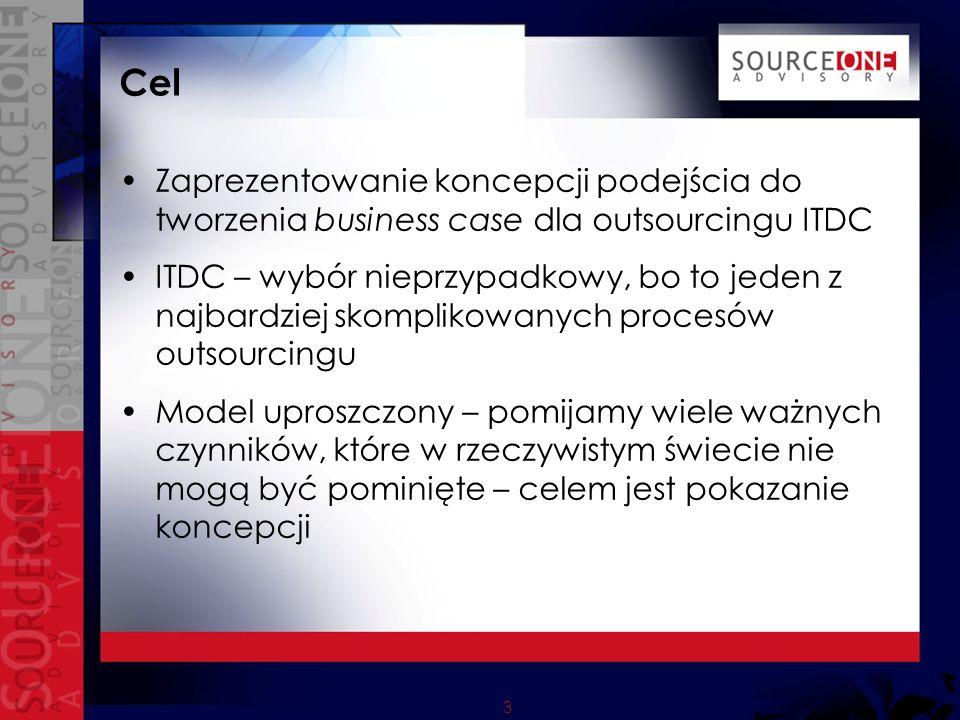 3 Cel Zaprezentowanie koncepcji podejścia do tworzenia business case dla outsourcingu ITDC ITDC – wybór nieprzypadkowy, bo to jeden z najbardziej skomplikowanych procesów outsourcingu Model uproszczony – pomijamy wiele ważnych czynników, które w rzeczywistym świecie nie mogą być pominięte – celem jest pokazanie koncepcji