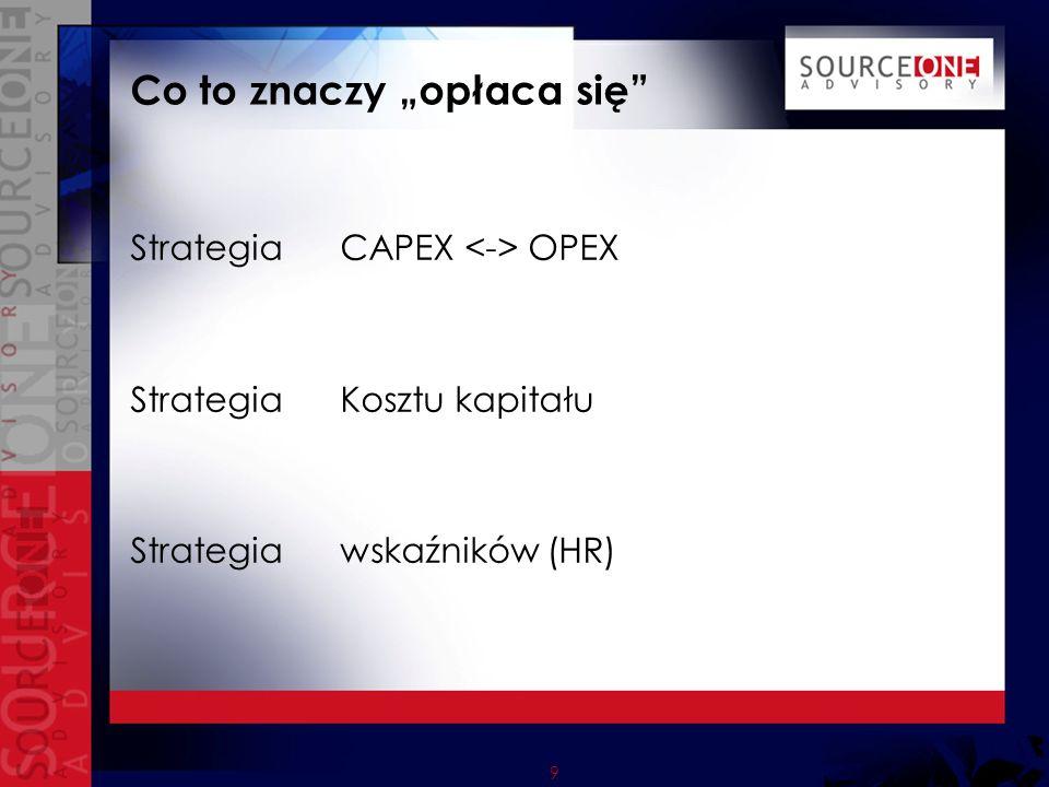 9 Co to znaczy opłaca się Strategia CAPEX OPEX Strategia Kosztu kapitału Strategia wskaźników (HR)
