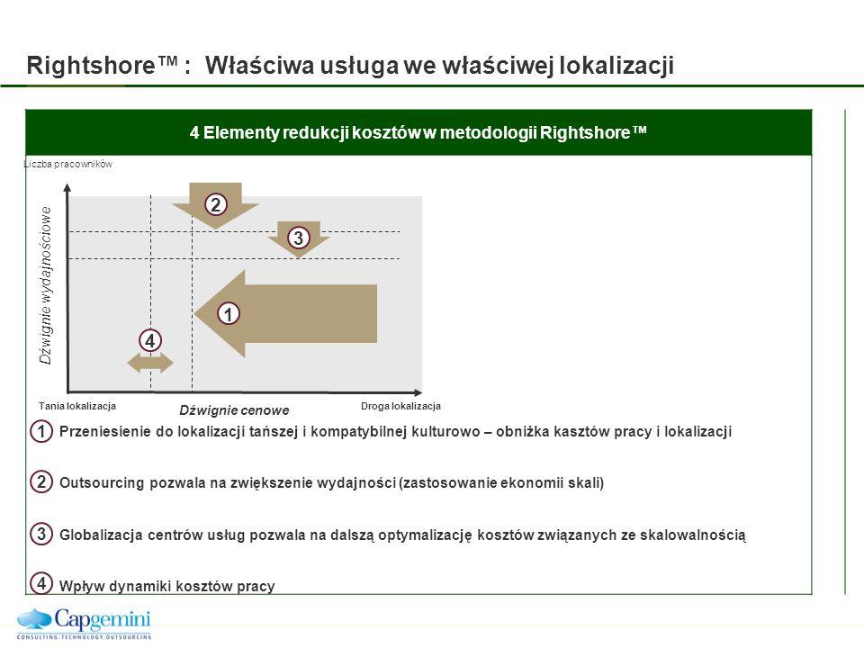 Rightshore : Właściwa usługa we właściwej lokalizacji 4 Elementy redukcji kosztów w metodologii Rightshore Liczba pracowników Dźwignie wydajnościowe Dźwignie cenowe Tania lokalizacjaDroga lokalizacja 1 3 4 2 Przeniesienie do lokalizacji tańszej i kompatybilnej kulturowo – obniżka kasztów pracy i lokalizacji Outsourcing pozwala na zwiększenie wydajności (zastosowanie ekonomii skali) Globalizacja centrów usług pozwala na dalszą optymalizację kosztów związanych ze skalowalnością Wpływ dynamiki kosztów pracy 1 2 3 4