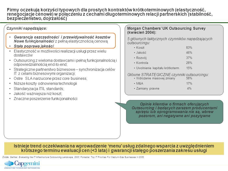Firmy oczekują korzyści typowych dla prostych kontraktów krótkoterminowych (elastyczność, renegocjacje cenowe) w połączeniu z cechami długoterminowych relacji partnerskich (stabilność, bezpieczeństwo, dojrzałość) Źródła: Gartner, Evaluating the IT Infrastructure Outsourcing Landscape, 2003; Forrester, Top IT Priorities For Medium-Size Businesses In 2005; Morgan Chambers UK Outsourcing Survey (kwiecień 2004): 5 głównych taktycznych czynników napędzających outsourcingu: Główne STRATEGICZNE czynniki outsourcingu: Koszt 83% Jakość46% Rozwój37% Kontrola 28% Uwolnienie kapitału krótkoterm.15% Wdrożenie masowej zmiany58% M&A 17% Zamiany prawne 4% Czynniki napędzające: Istnieje trend oczekiwania na wprowadzenie menu usług zdalnego wsparcia z uwzględnieniem krótszego terminu ewaluacji cen (<3 lata) i gwarancji stałęgo poszerzania zakresu usługi Gwarancja oszczędności i przewidywalność kosztów Nowe funkcjonalności z pełną elastycznością cenową Stała poprawa jakości; Elastyczność w możliwości realizacji usługi przez wielu dostawców Outsourcing z wieloma dostawcami i pełną funkcjonalnością i odpowiedzialnością end-to-end; Strategiczne partnerstwo biznesowe – synchronizacja celów IT z celami biznesowymi organizacji; Ostre SLA narzucone przez core business; Niższe koszty odnowienia technologii Standaryzacja ITIL standards; Jakość ważniejsza niż koszt; Znaczne poszerzenie funkcjonalności Opinie klientów o firmach oferujących Outsourcing i będących zarazem producentami sprzętu lub oprogramowania nie są, wbrew pozorom, ani negatywne ani pozytywne