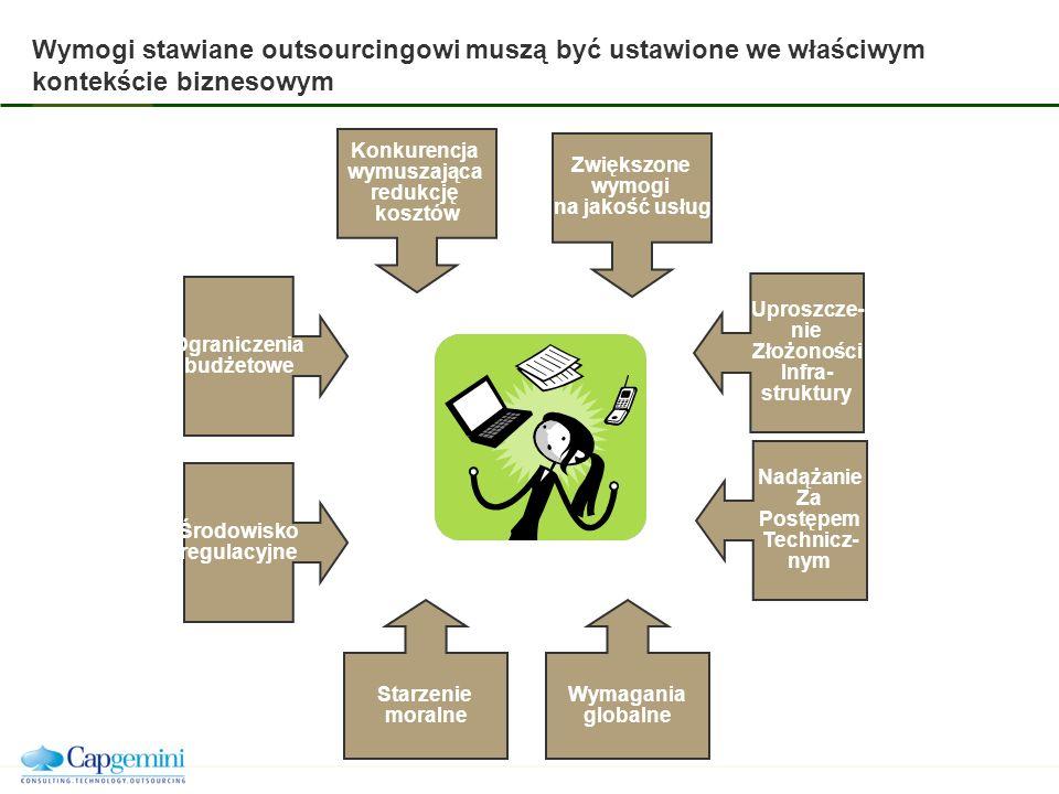 Wymogi stawiane outsourcingowi muszą być ustawione we właściwym kontekście biznesowym Konkurencja wymuszająca redukcję kosztów Zwiększone wymogi na jakość usług Uproszcze- nie Złożoności Infra- struktury Ograniczenia budżetowe Środowisko regulacyjne Nadążanie Za Postępem Technicz- nym Wymagania globalne Starzenie moralne
